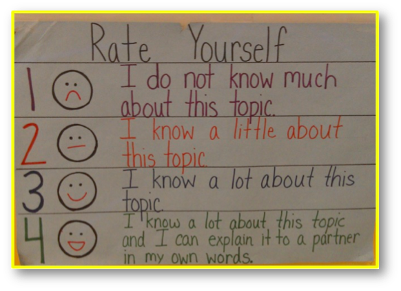 1st grade students rate themselves