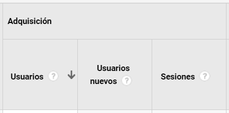 métricas adquisición google analytics