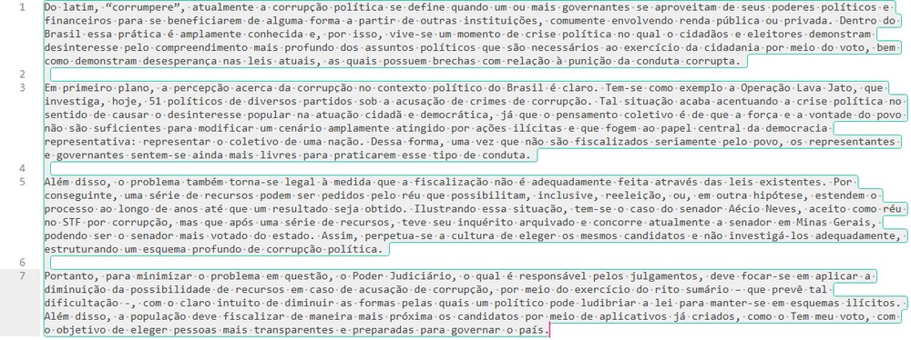 Modelo de redação pronta sobre corrupção política no Brasil