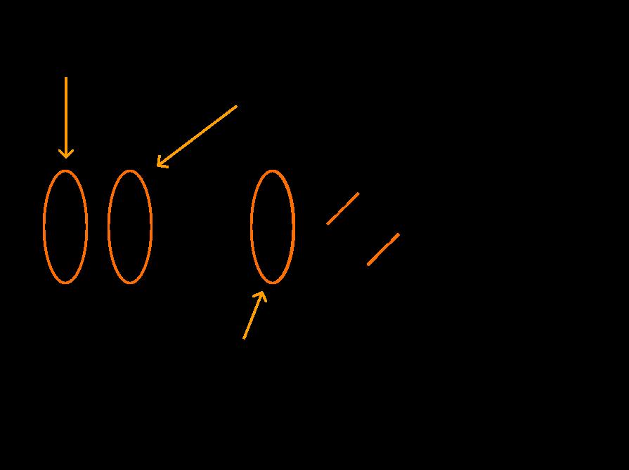 пример деления одной дроби на другую