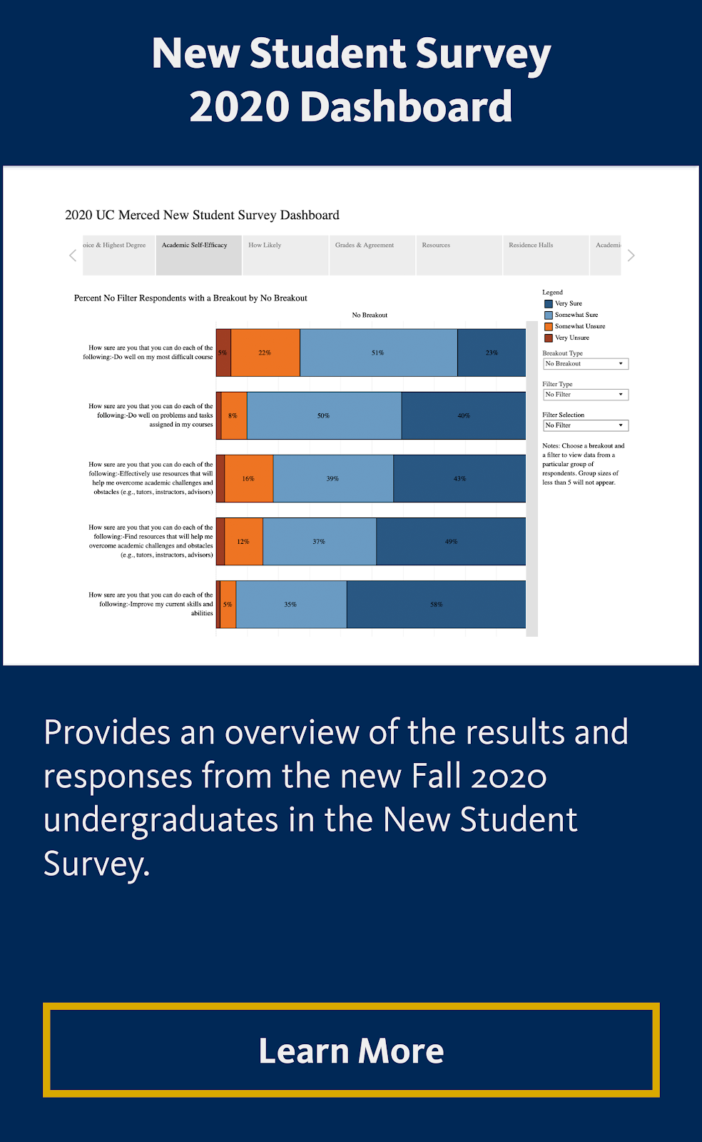 New Student Survey 2020 Dashboard