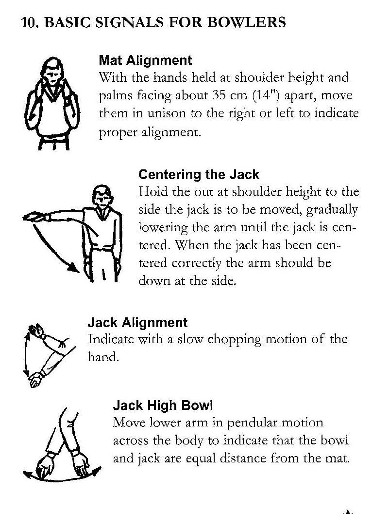 C:\Users\User\Documents\LAMBETH LAWN BOWLING CLUB\Training\2016 Training Manuals\Lesson Three\Hand Signals 1.jpg