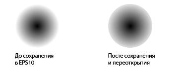 Некорректное сохранение маски прозрачности в EPS10