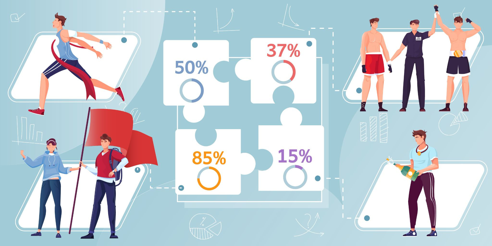 Data analysis helps in Increasing the player's efficiency.