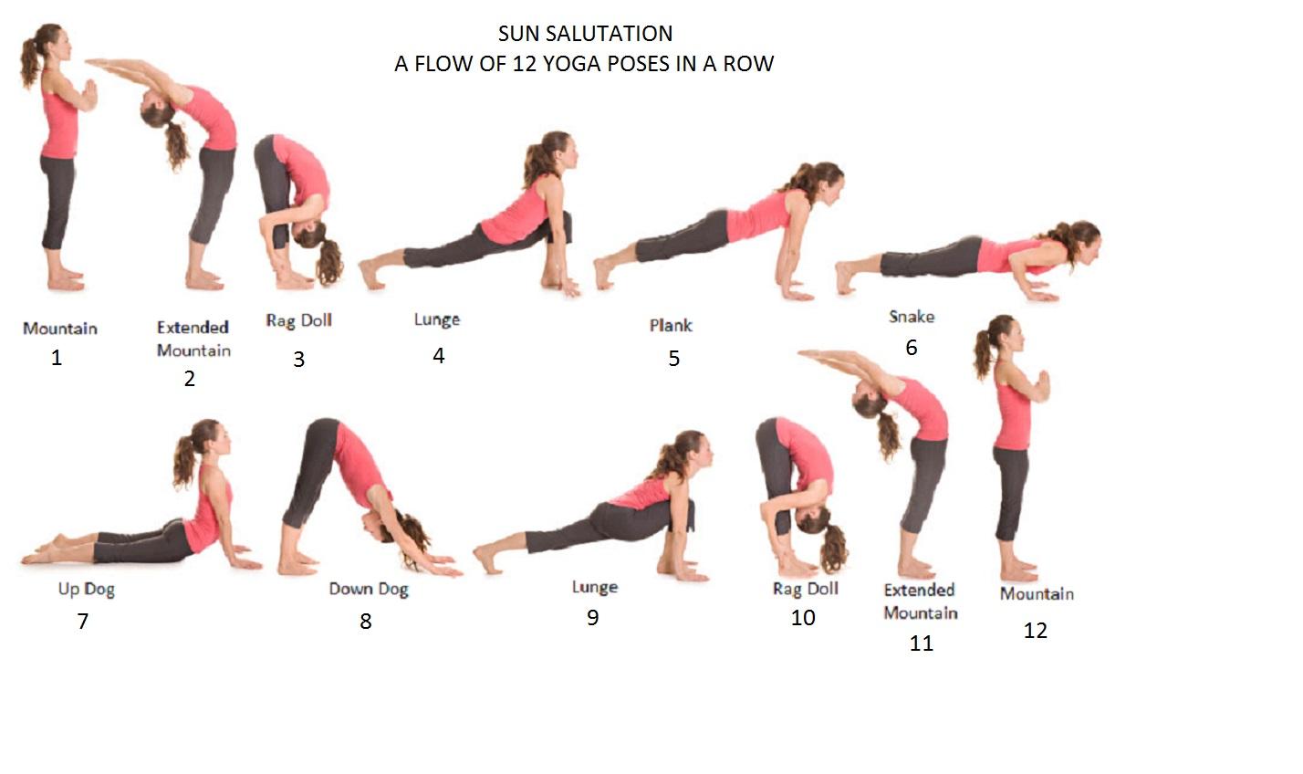 Як виконувати комплекс йоги Привітання Сонцю