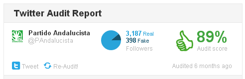 PAndalucista s Audit   Twitter Audit   Audit your Twitter followers..png