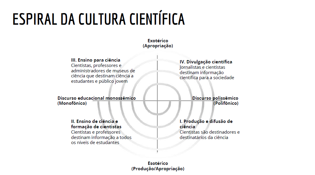 espiral da cultura científica.png