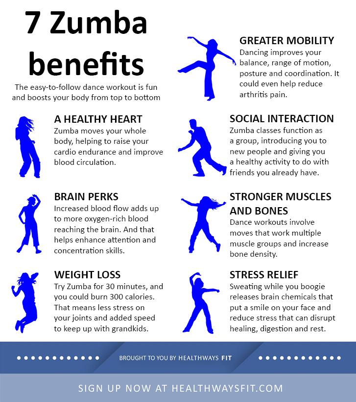 https://www.healthwaysfit.com/images/default-source/infographics/zumba-benefits.jpg?sfvrsn=2