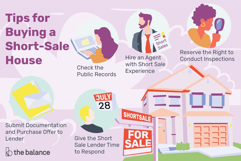 Short Sale In Ukraine Real Estate Business 1