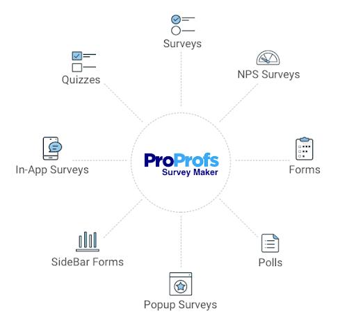 proprofs survey tools