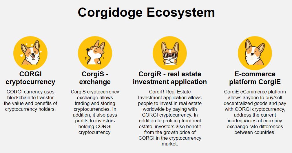 CorgiDoge