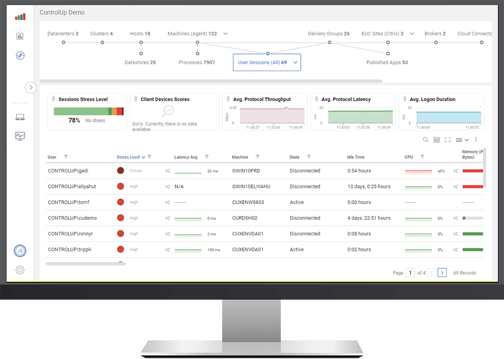 ControlUp Real-Time DX shows you your environment in real time.