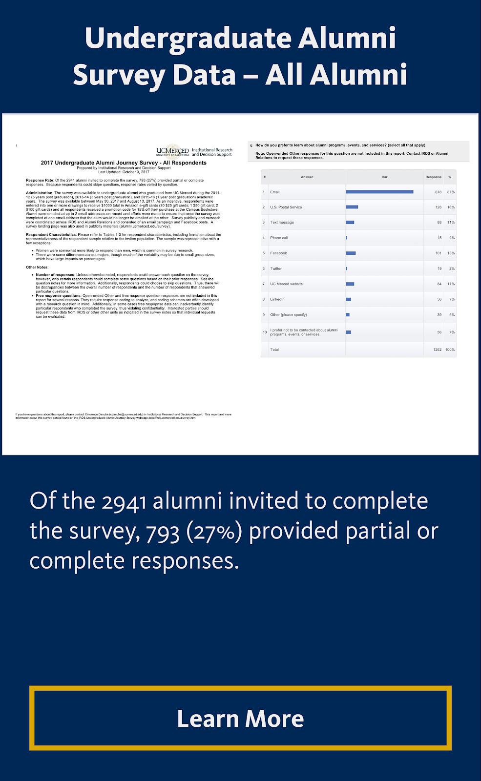 2017 Undergraduate Alumni Survey Data
