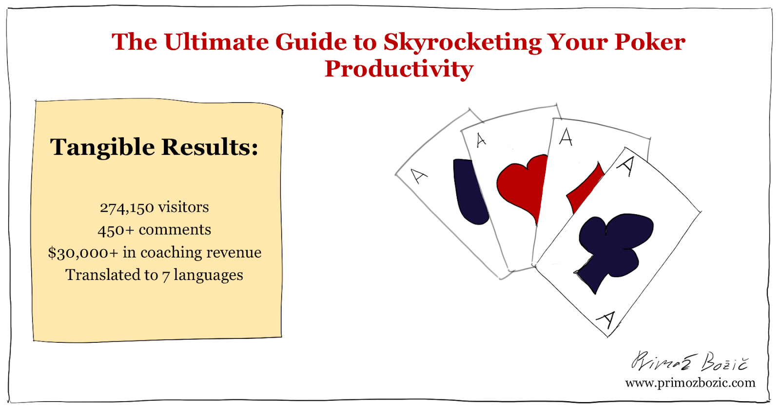 Ultimate Guide Example Poker Productivity
