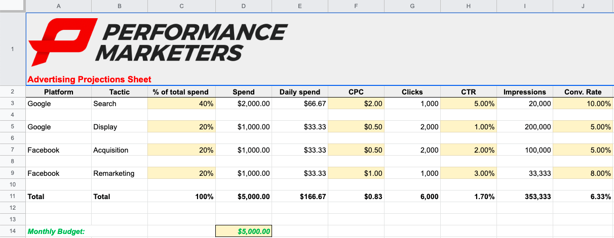 lead to client conversion calculator