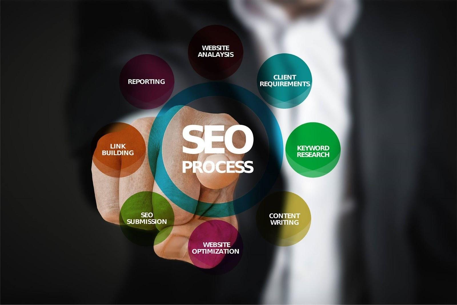 Dịch vụ SEO từ khóa giúp phát triển thương hiệu đạt kết quả cao.