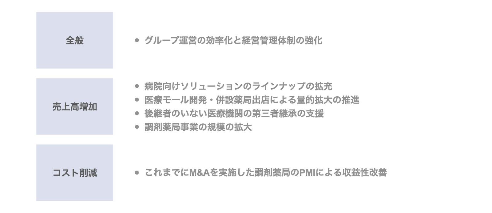 PEファンドとのMBOによる非公開化事例3. 総合メディカルホールディングス(ポラリス・キャピタル・グループ)の非公開化後の経営方針