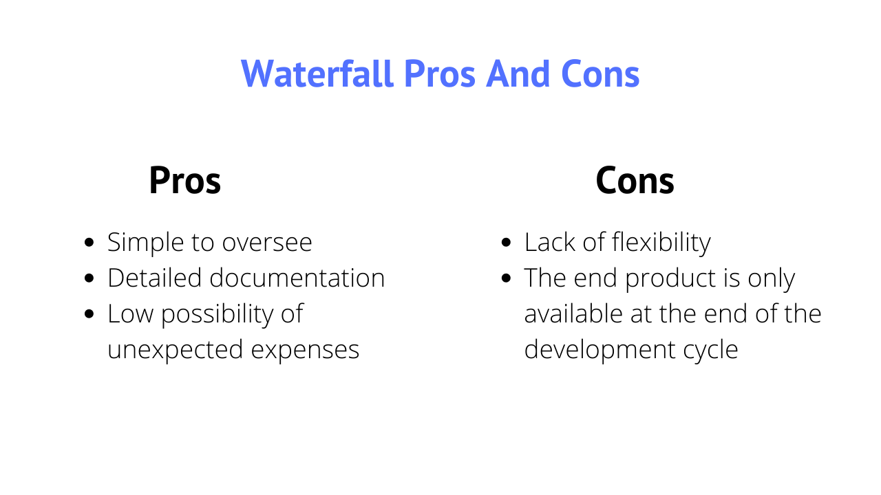 Pros and cons of the Waterfall Model