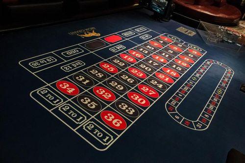 技術分析的邏輯性低-賭博