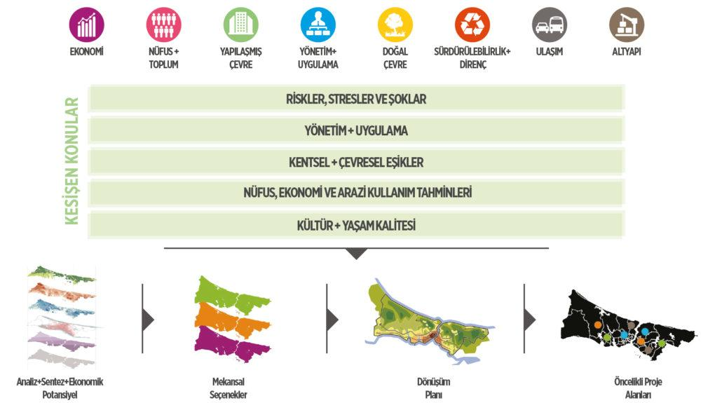 http://ikdmp.istanbul/wp-content/uploads/2017/02/2017-04-06_155923-1030x575.jpg