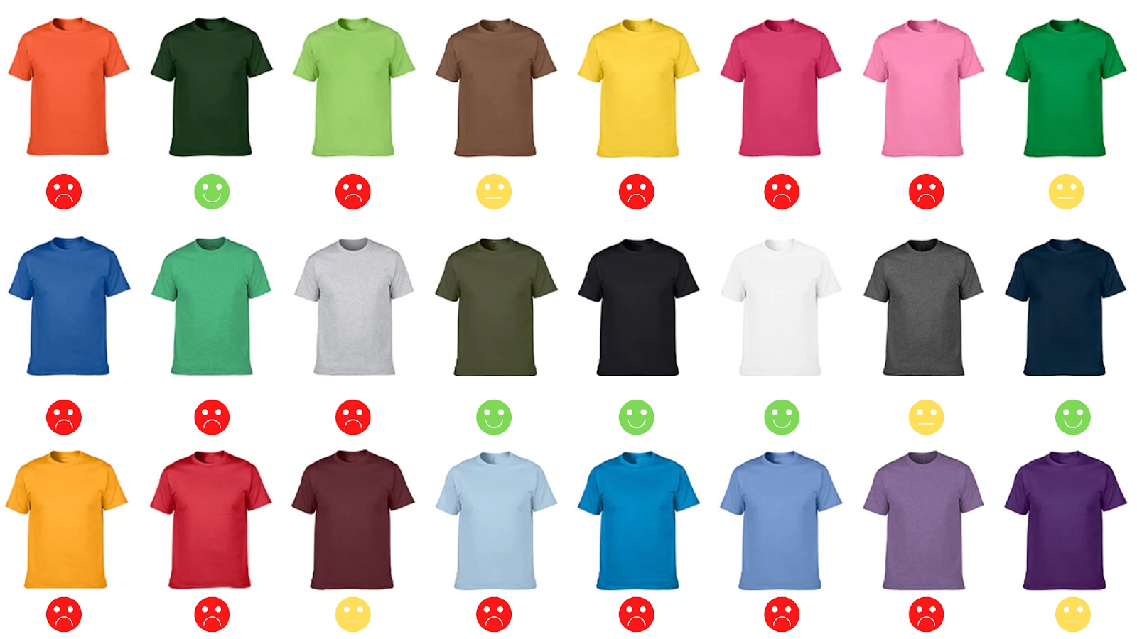 excessive sweating shirt color