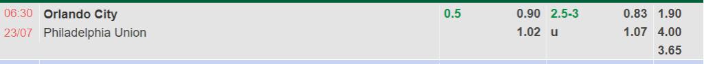 tỷ lệ kèo giữa Orlando City vs Philadelphia Union