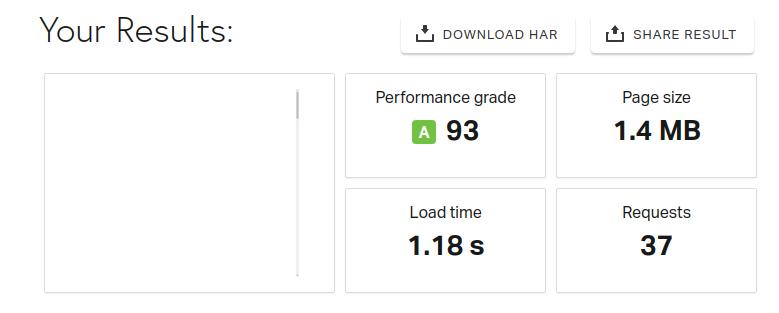squarespace website builder speed test