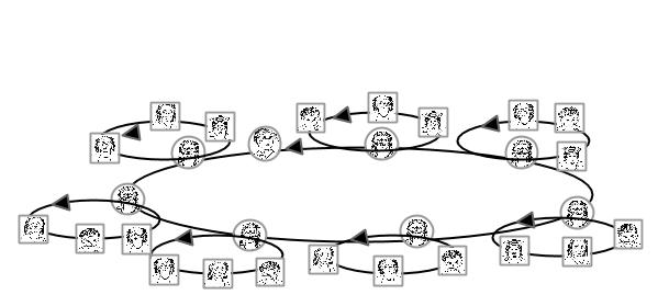 Organigrama circular.jpg