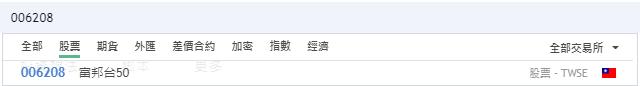 006208富邦台50股價即時走勢