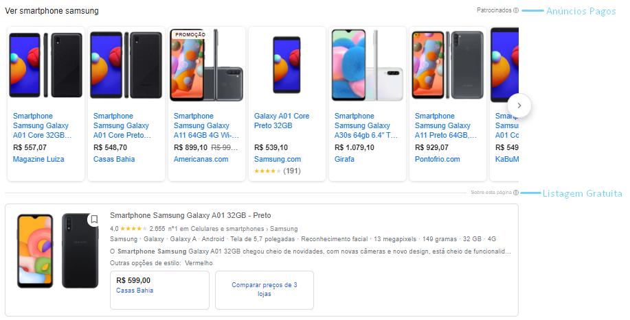 Google Shopping Gratuito x Pago