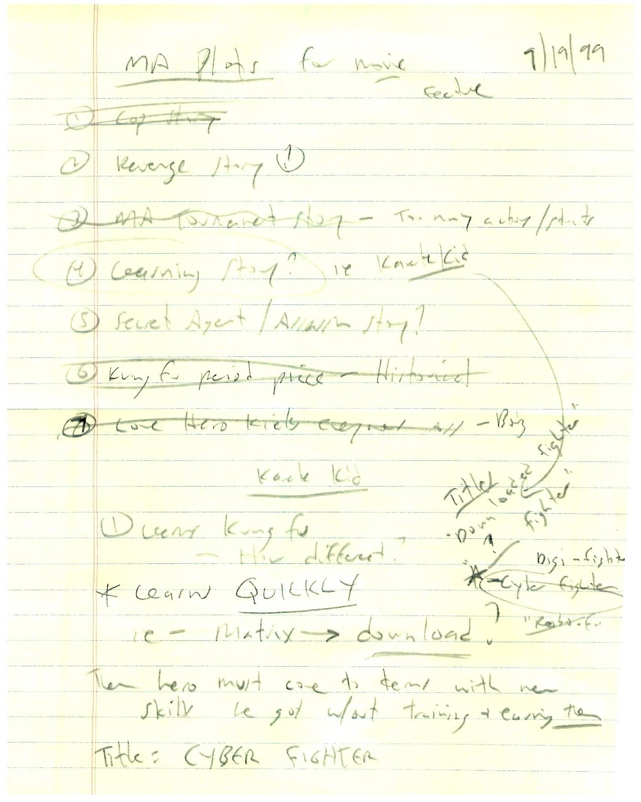 Cyber Fighter Original Notes 1999.jpg