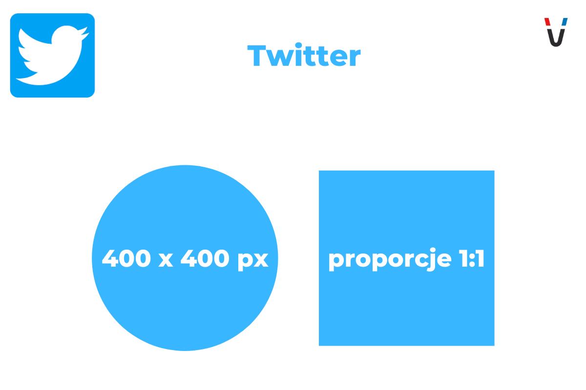wymiary grafik twitter