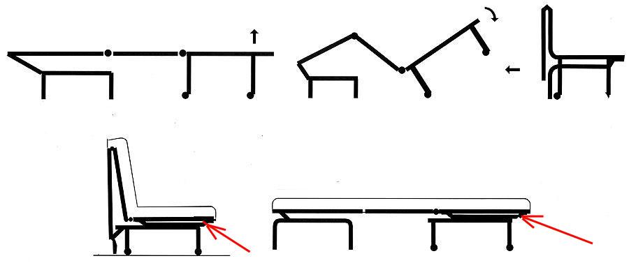 Схема раскладывания дивана с механизмом Аккордеон, Омебли