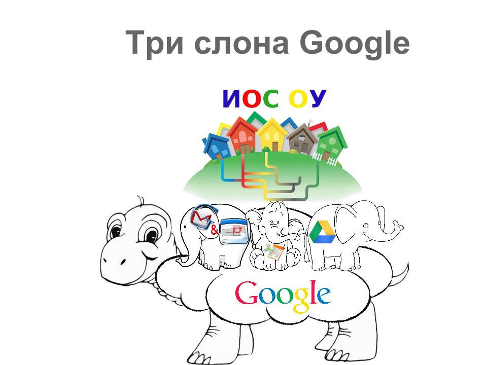 Три cлона Google.png