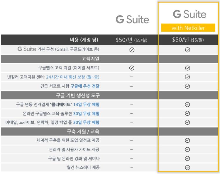 넷킬러+G+Suite.png