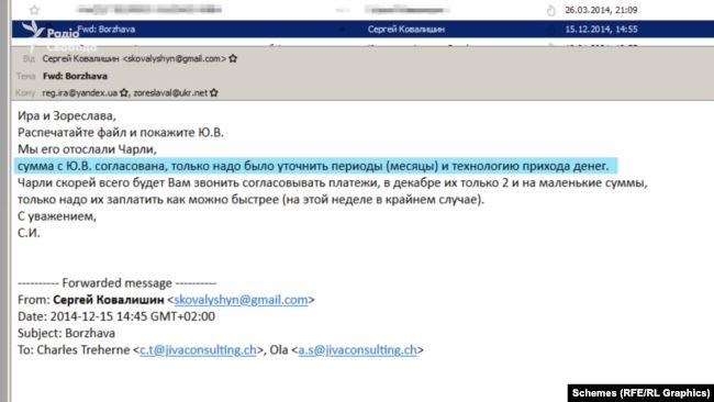 В імейлах з'являється згадка про «Ю.В.» – такі ж ініціали у Льовочкіної Юлії Володимирівни