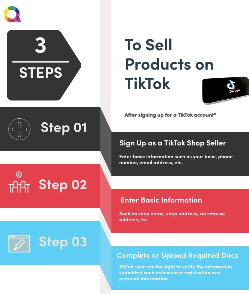 3 steps to sell products on TikTok