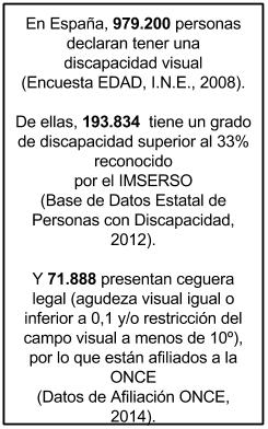 Discapacidad visual en España.jpg