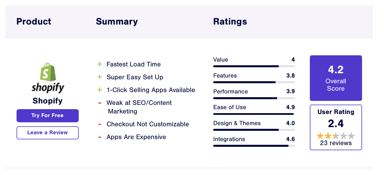 ecommerceCEO review box for product review