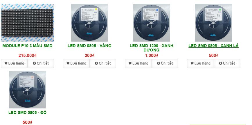 Các loại đèn led tại Vietnic