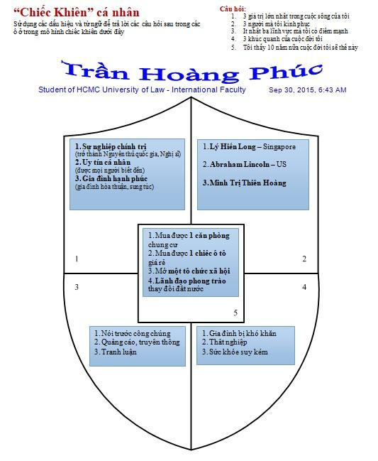TranHoangPhuc
