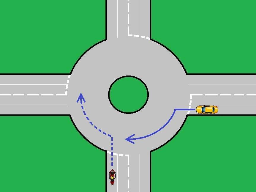 roundabout give way