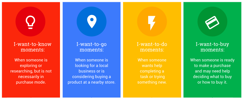 how google defines search intent