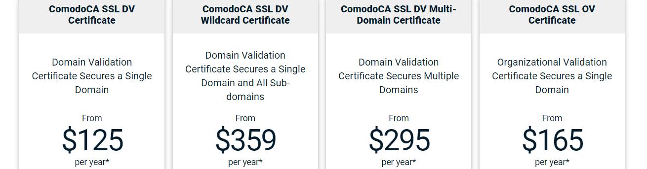 comodo ssl prices