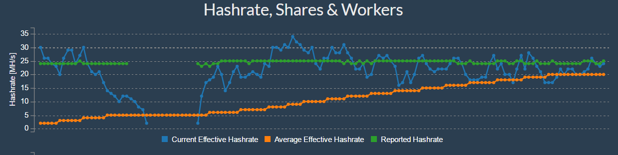 Reported hashrate.png