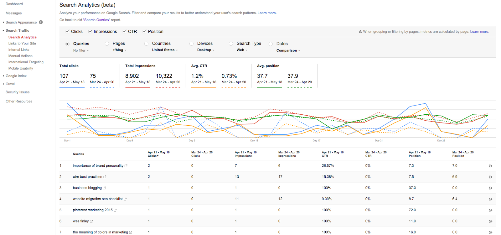 search console.png