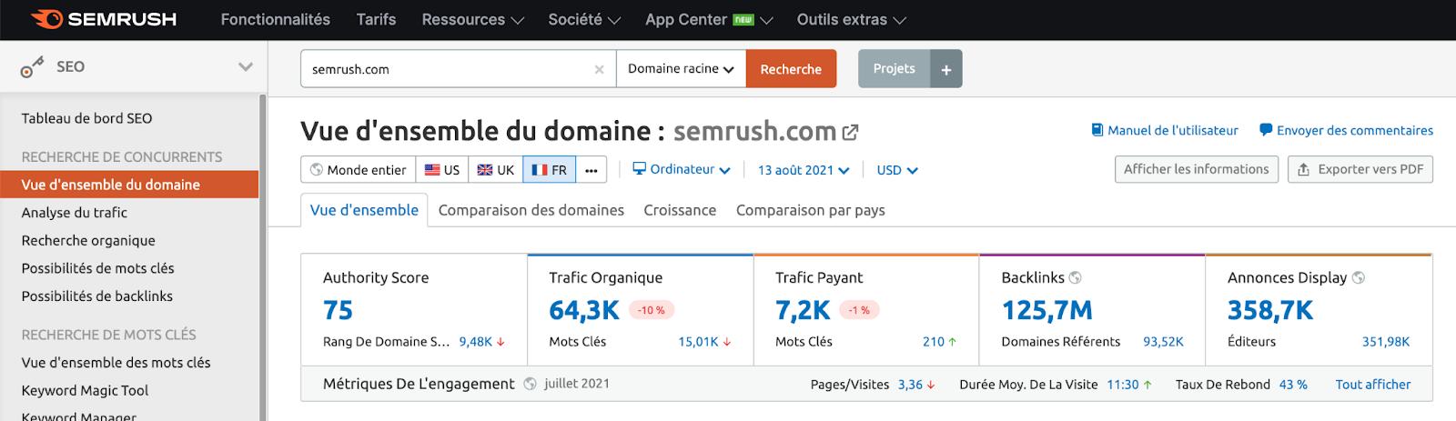 Semrush vue d'ensemble du domaine (semrush.com)