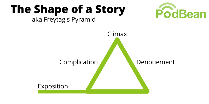 the shape of a story in podcast storytelling