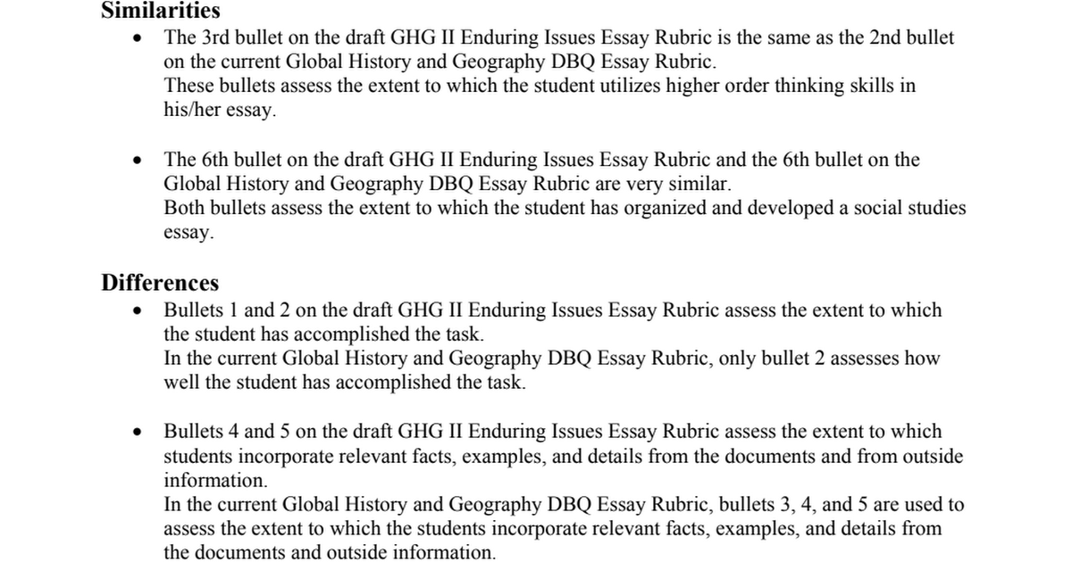 Enduring Issues Essay Rubric
