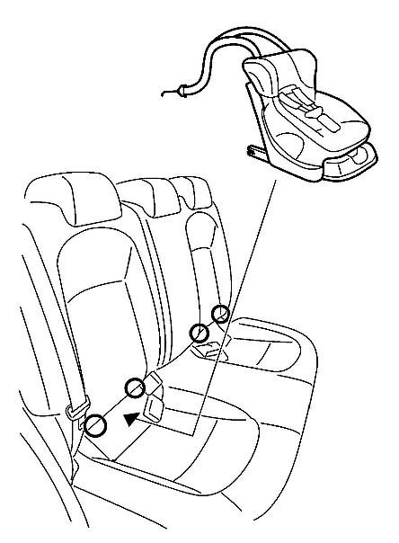 Namještanje pomoću učvršćujućih točaka na sjedalo automobila